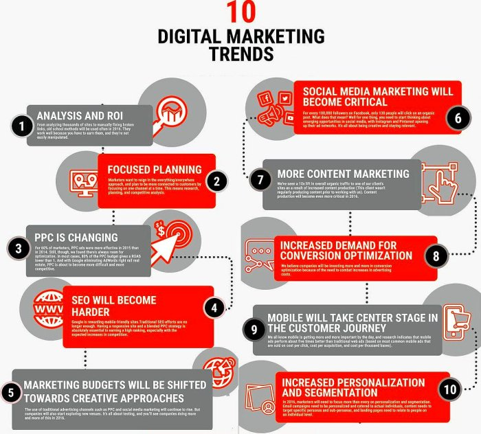 Digital marketing trends.jpg